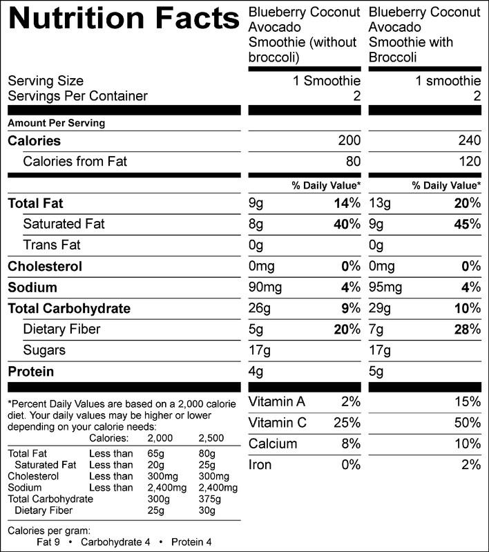Side effects of fat burner supplements