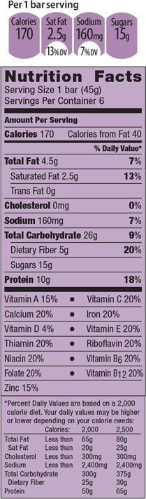 Grand Chocolate Bar Nutrition
