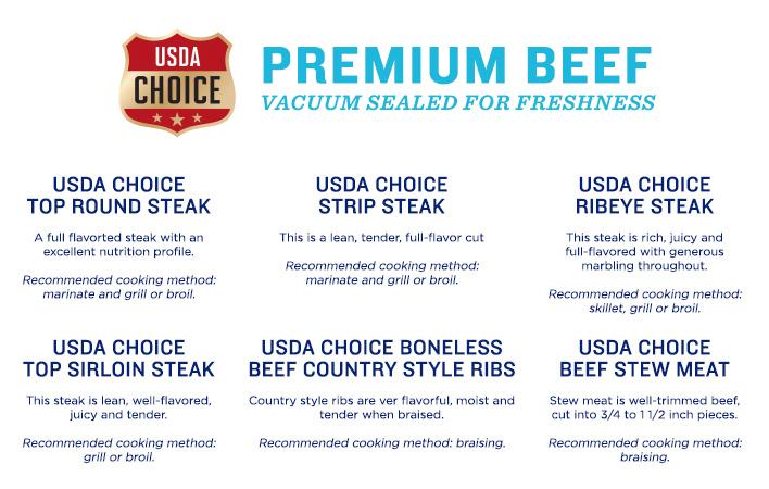 Premium Beef Cooking Tips